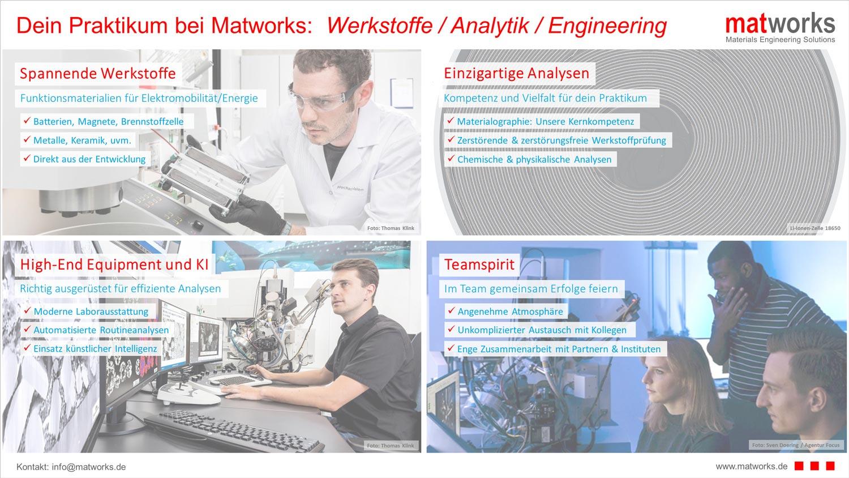matworks Technologieberatung Leistungen